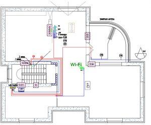 планировка помещения для проведения компьютерной сети