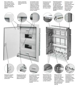 Схема с пояснениями к шкафу с номером 68124М