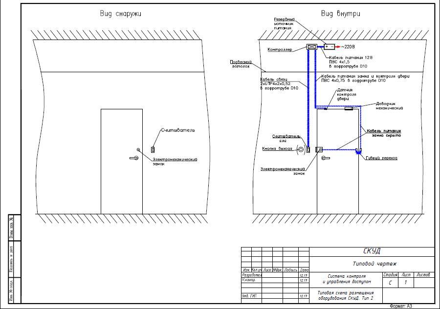 Типовая схема размещения оборудования СКУД на одну дверь