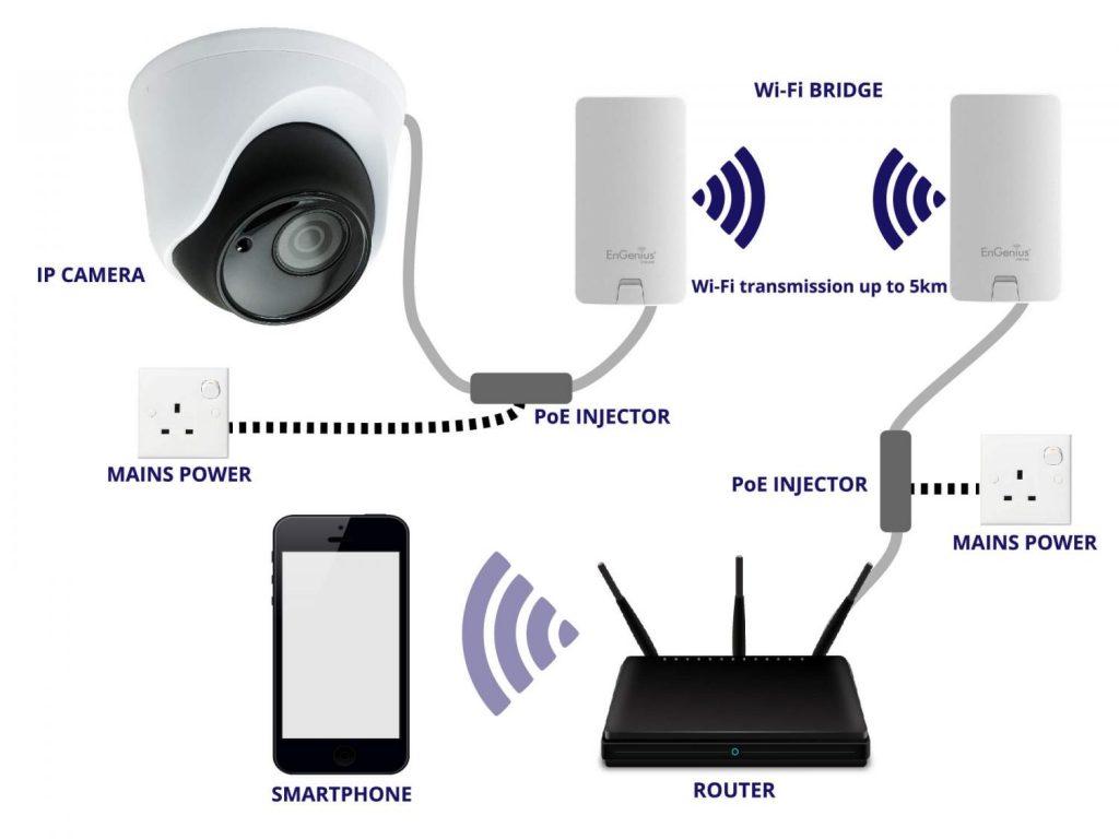 Подключение Wi-Fi моста