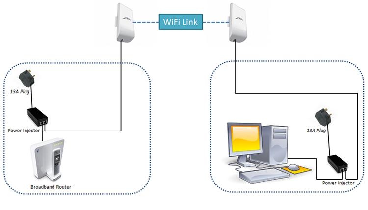 Схема Wi-Fi моста