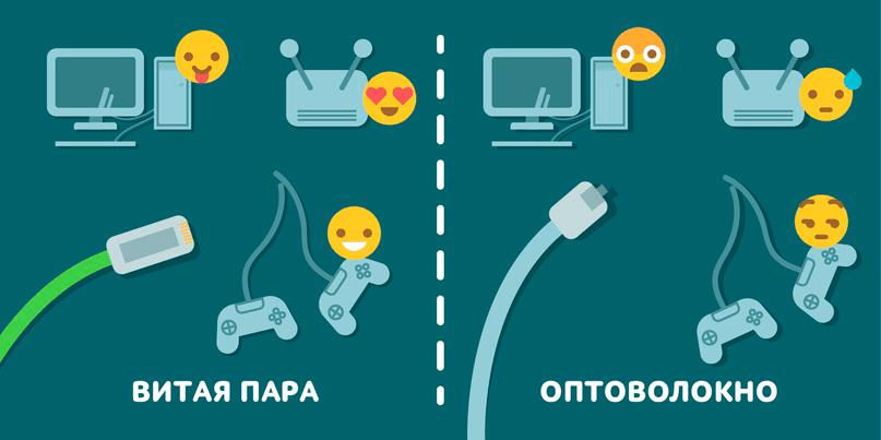 Витая пара и оптический кабель